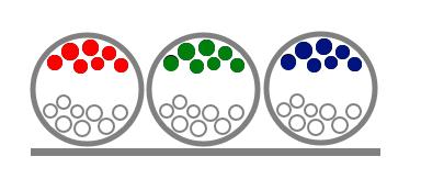 Hoe werkt een e-reader kleurenscherm: drie kleurtjes maken RGB